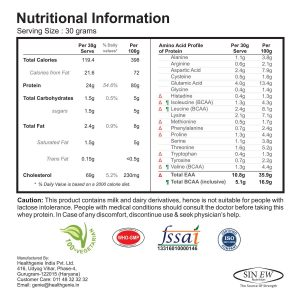 Sinew Nutrition Whey Protein concentrate 79% Nutritional fact